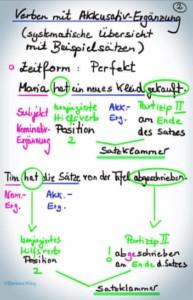 Verben mit Akkusativ-Ergänzung | Perfekt