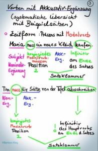 Verben mit Akkusativ-Ergänzung_mit Modalverben | Tafelbild 3