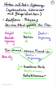 Verben mit Dativ-Ergänzung   Präsens   Tafelbild 1